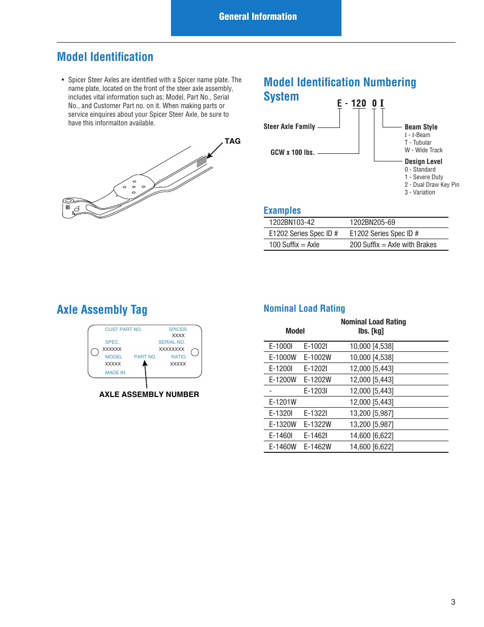 Model identification axle assembly tag, Model identification