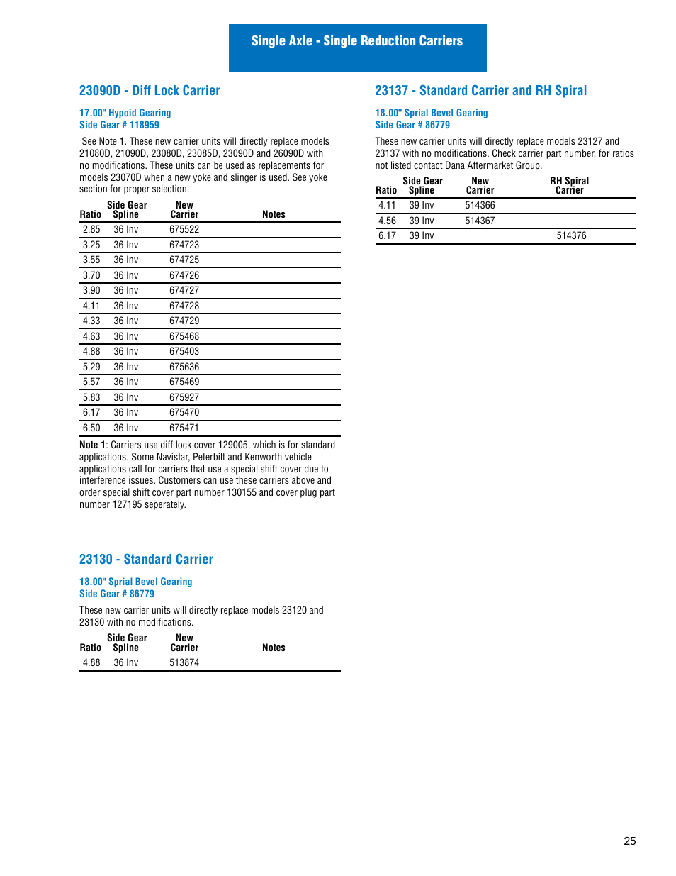 Spicer Drive Axles Illustrated Parts List Dana Spicer
