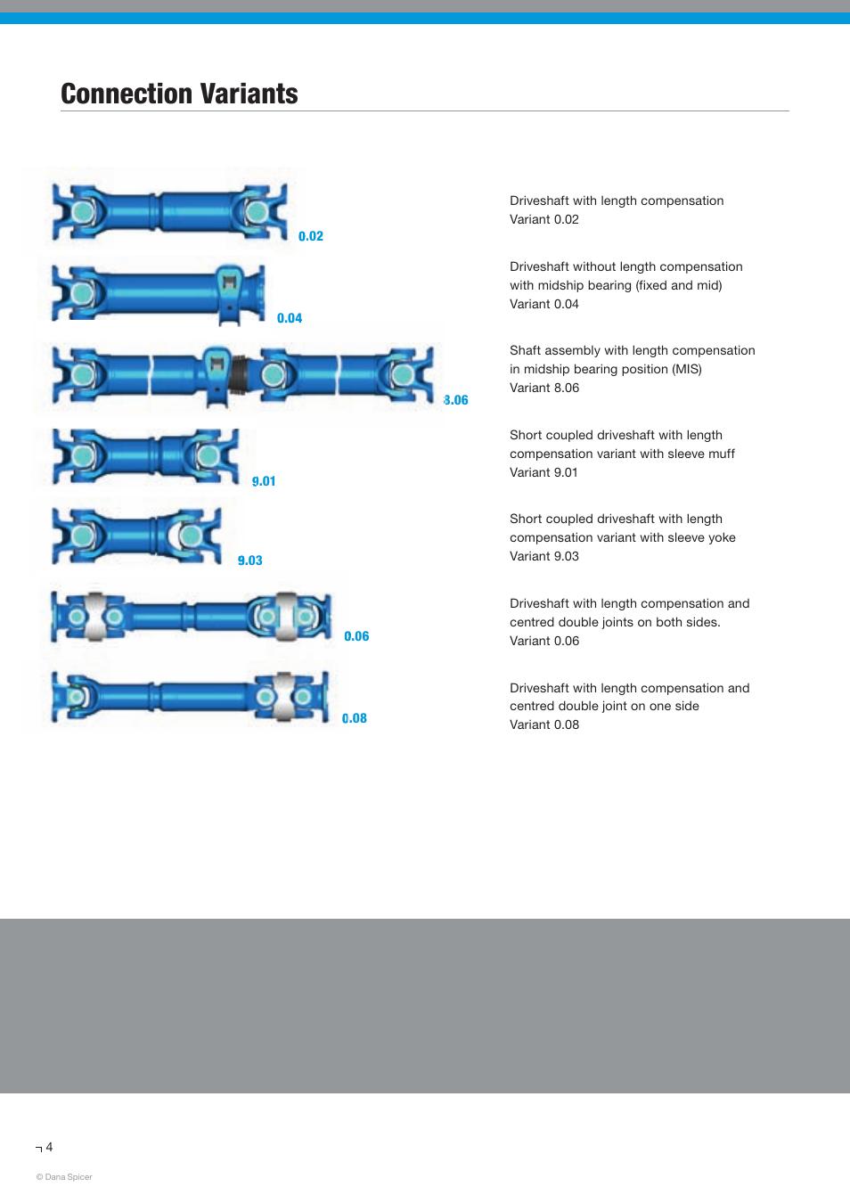 Connection variants   Spicer SERVICE CATALOG User Manual
