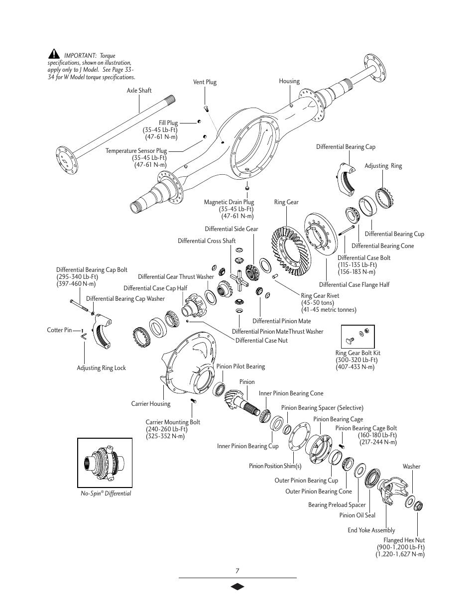 components  rear rear  rear rear axle components