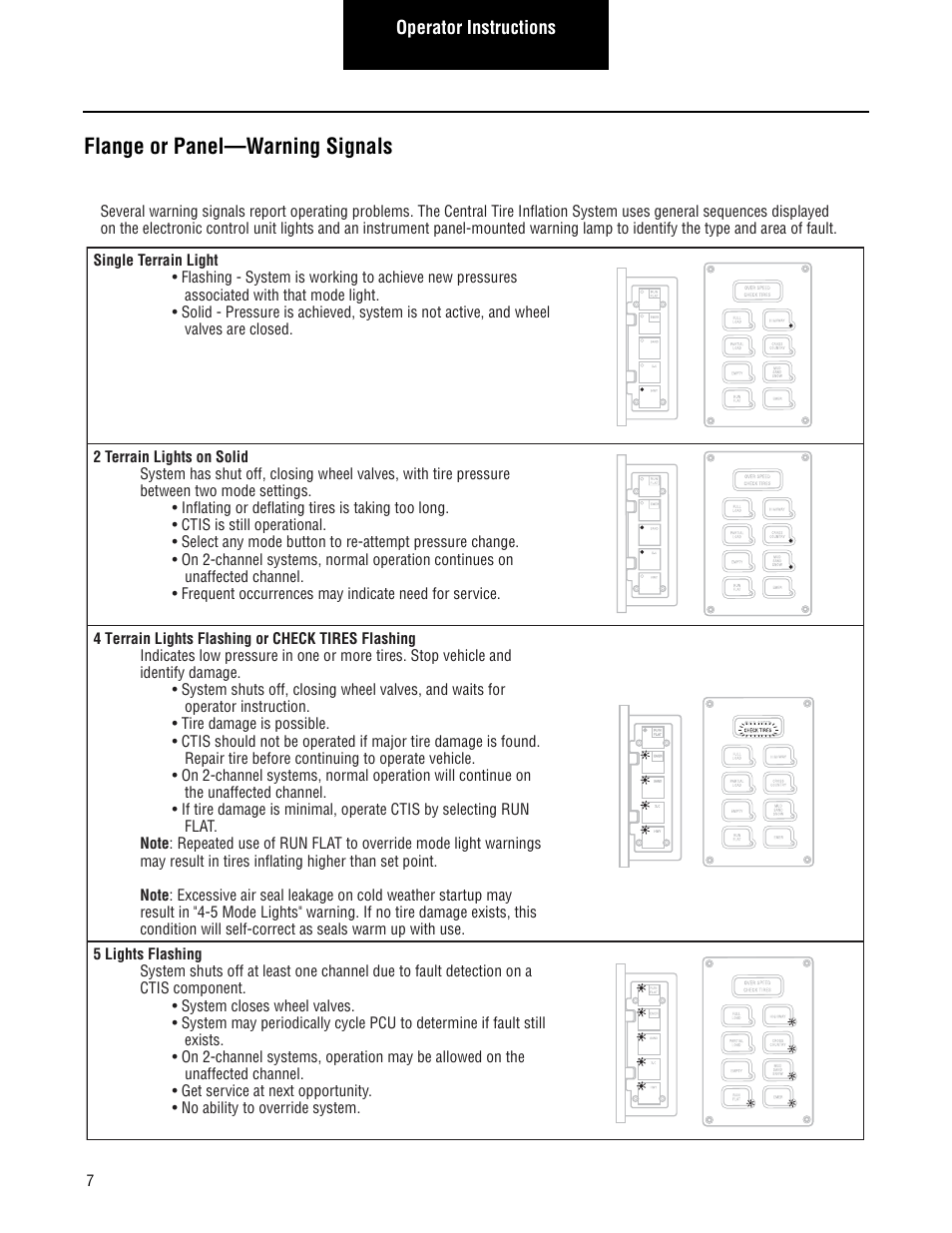 Flange or panel—warning signals | Spicer CTIS (Central Tire Inflation  System) Troubleshooting Guide User Manual | Page 10 / 72