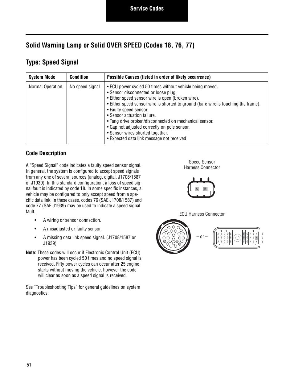 service codes code description speed sensor harness connector rh manualsdir com ECU Unit ECU Parts Thermo King