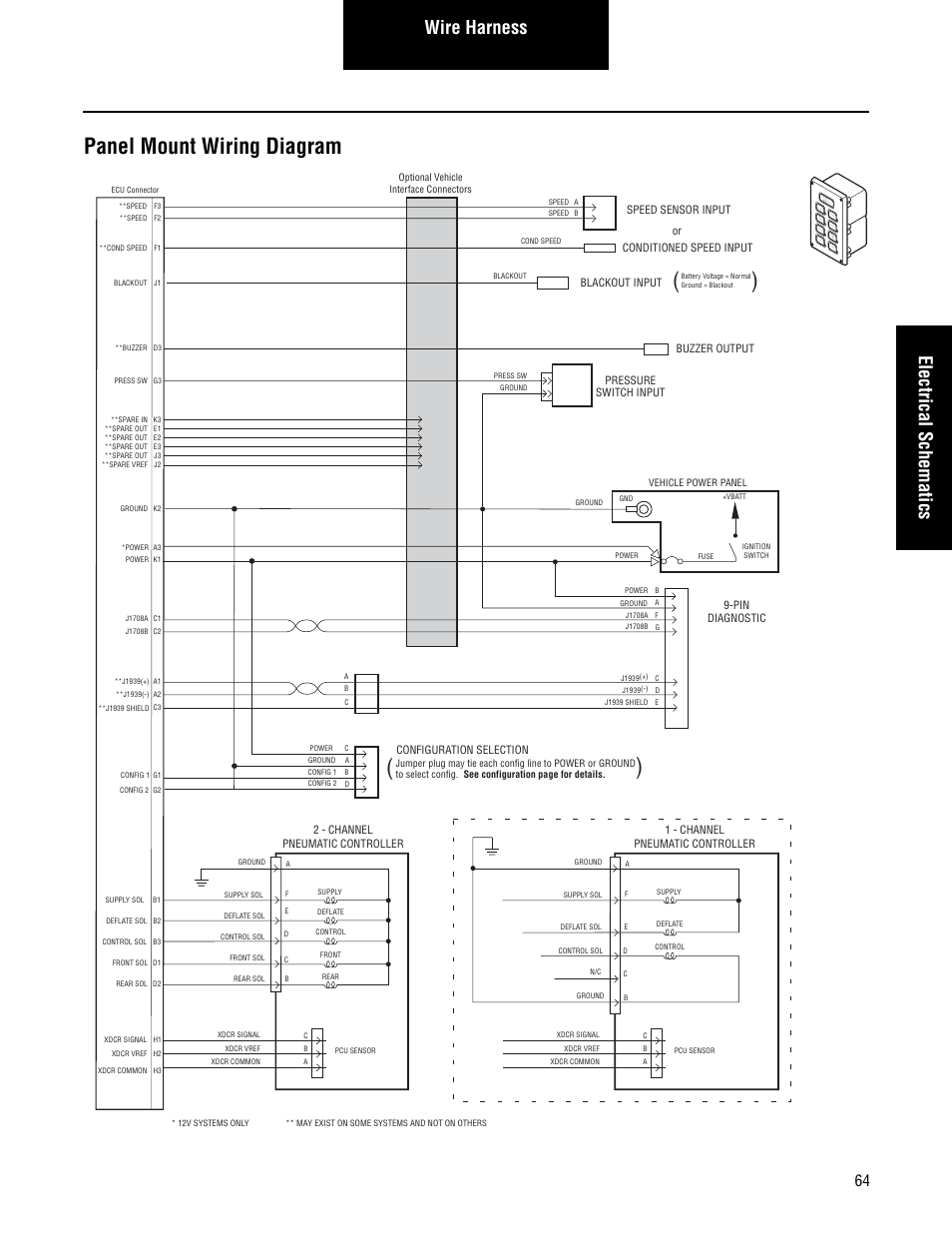Panel Mount Wiring Diagram  Wire Harness Electrical