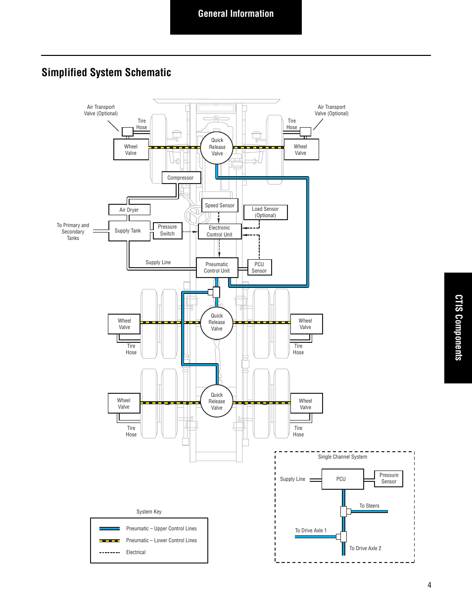 Fluid System Schematic The Valves And Important Manual Guide