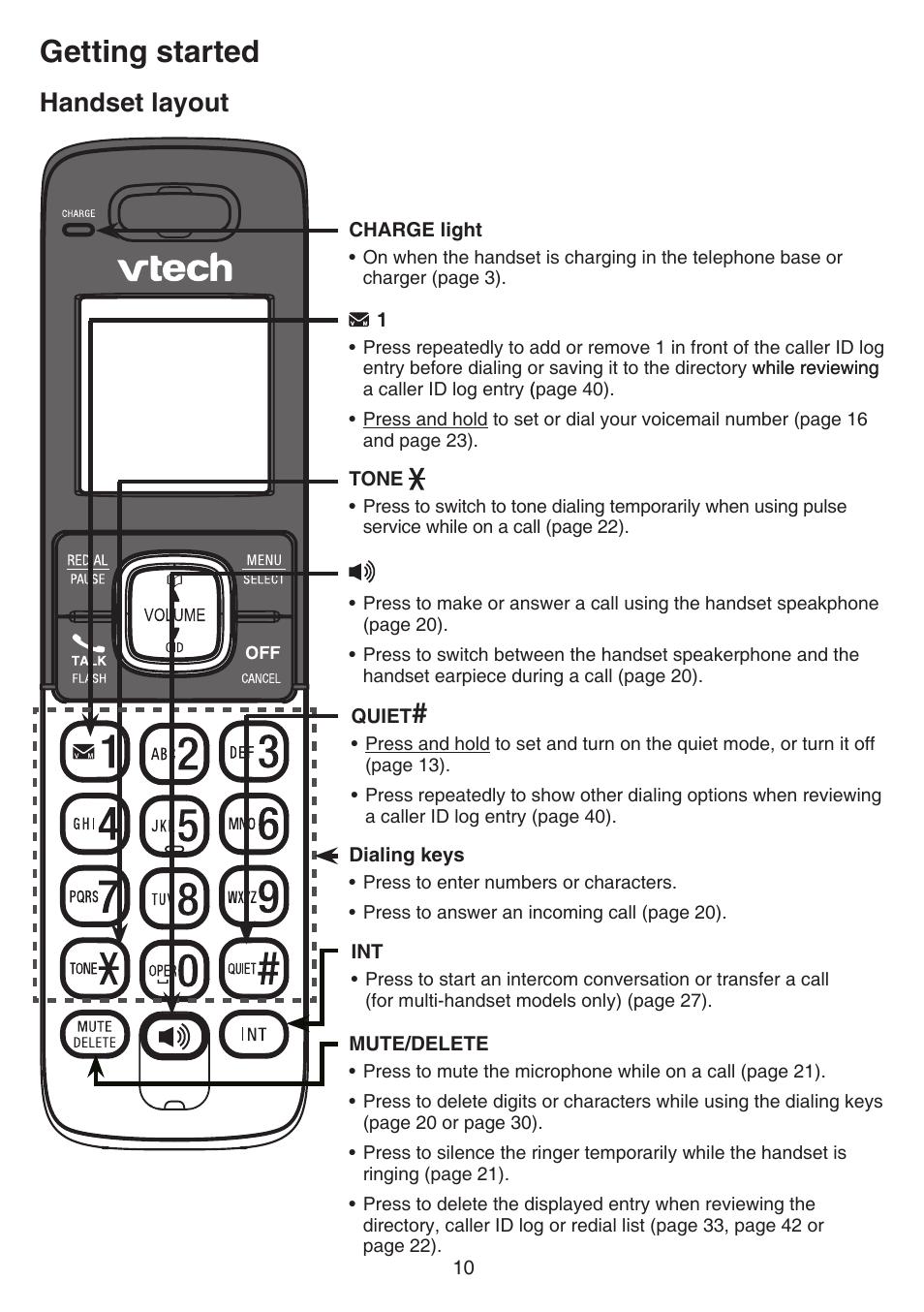 Getting Started Handset Layout Vtech Cs6829 Manual User Manual