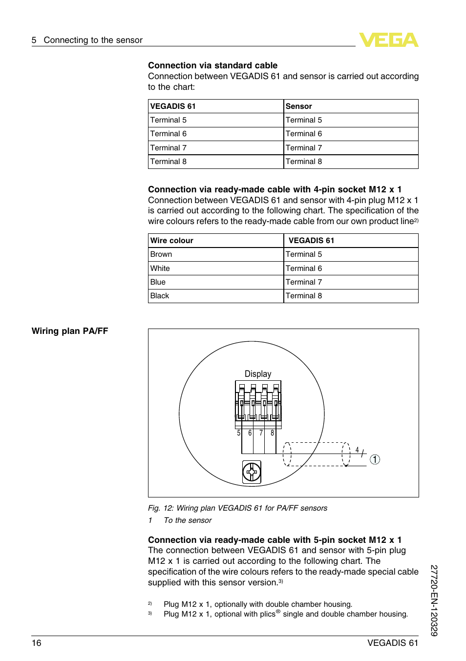 5 Pin M12 Wiring Wire Center Diagram Vega Vegadis 61 User Manual Page 16 28 Rh Manualsdir Com 12 Harness