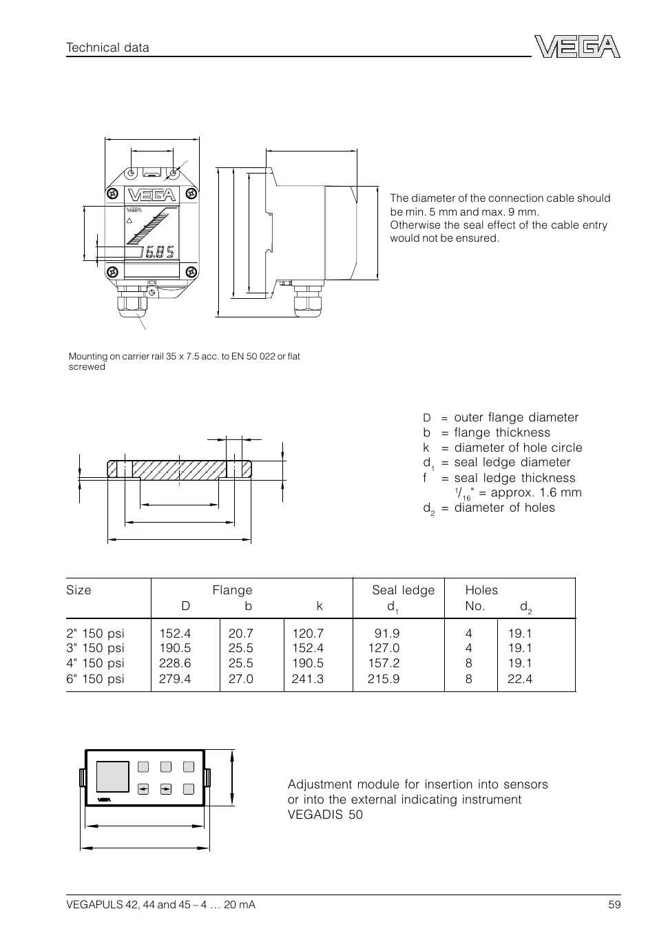 3 dimensions, Flange dimensions acc  to ansi (rf), External