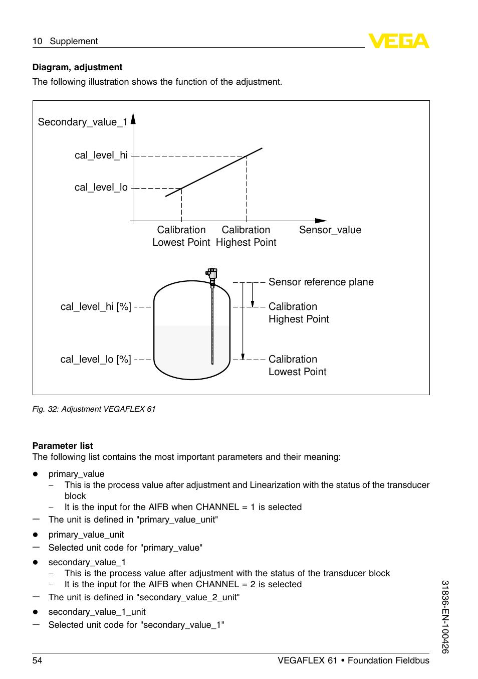 Vegaflex 61 fx61. Xxagc1hkmxx vertical mounting level probe new | ebay.