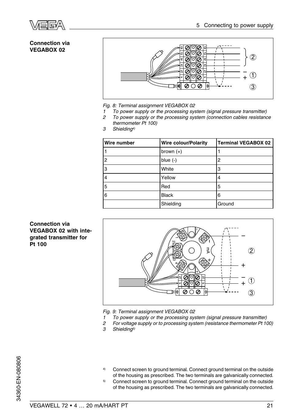 Vega Vegawell 72 4 20 Ma Hart Pt 100 User Manual Page 21 44 Wiring Diagram