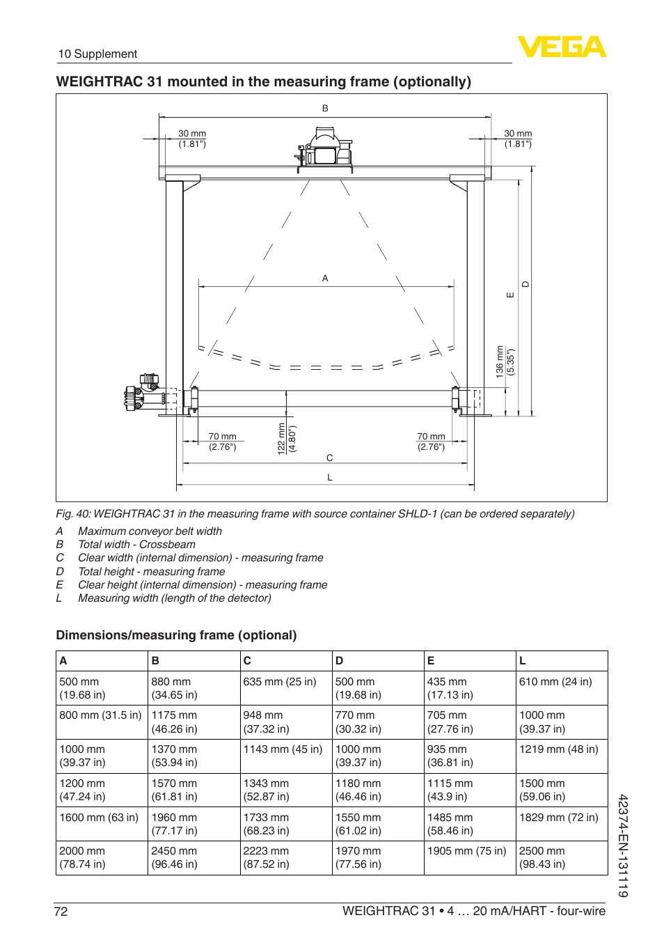 vega weightrac 31 4 20 ma_hart four wire user manual page 72 flowserve wiring diagram vega weightrac 31 4 20 ma_hart four wire user manual page 72