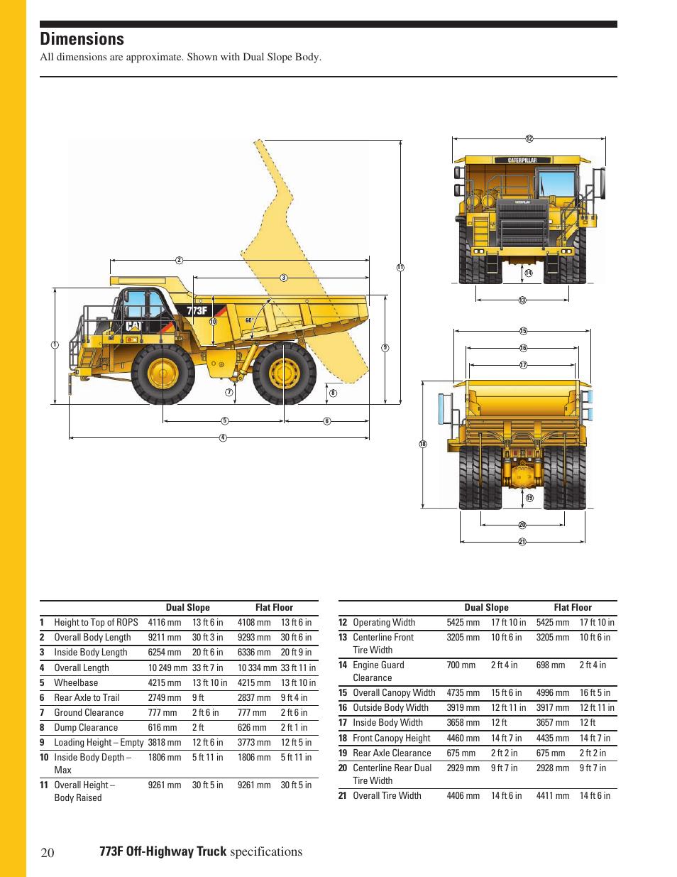 Dimensions Milton Cat 773f User Manual Page 20 28 13 Engine Diagram