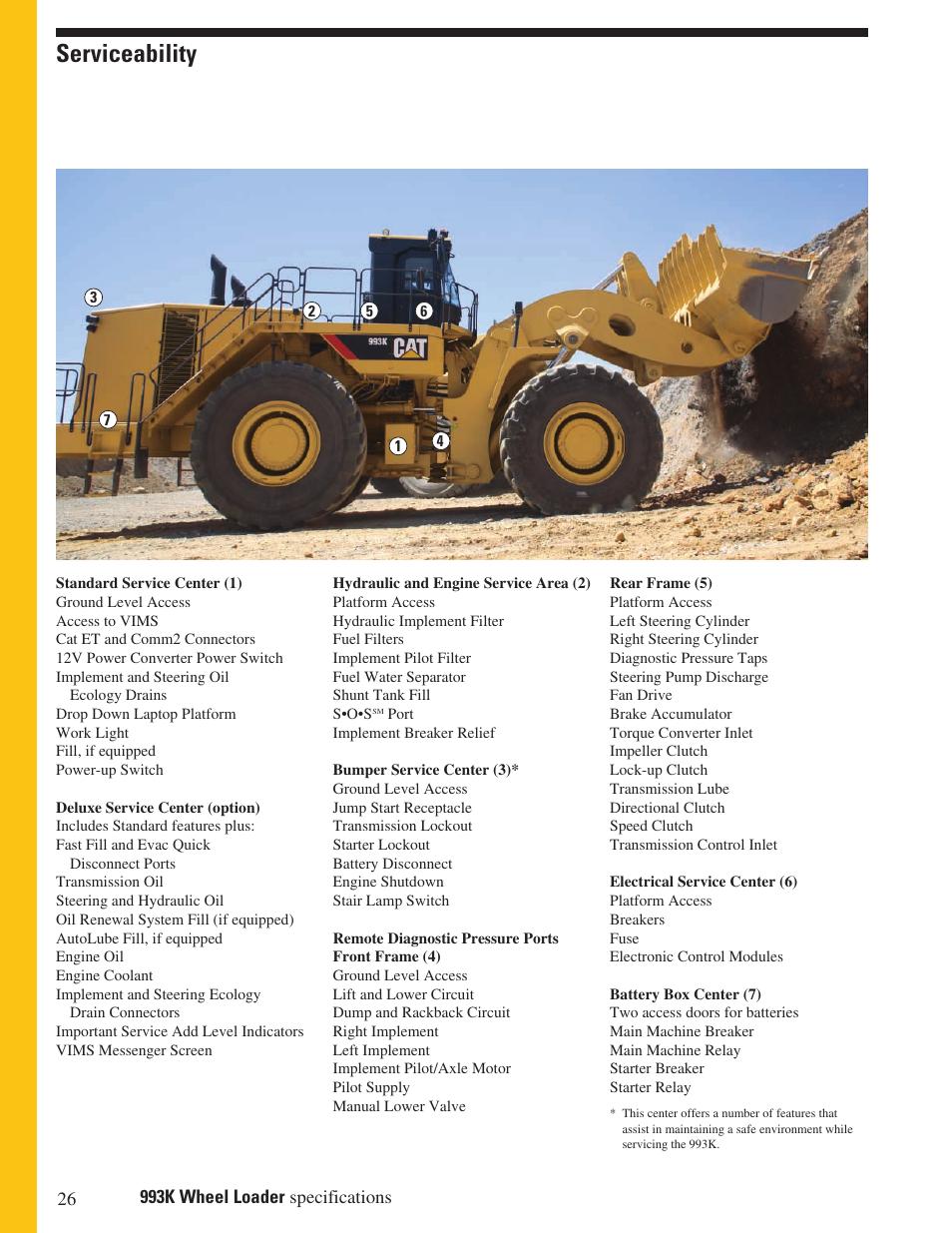 Serviceability | Milton CAT 993K User Manual | Page 26 / 32