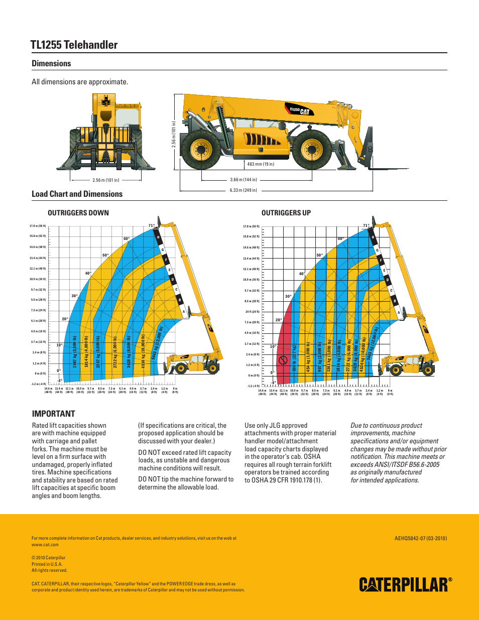 Tl1255 telehandler, Dimensions, Load chart and dimensions | Important, All  dimensions are approximate