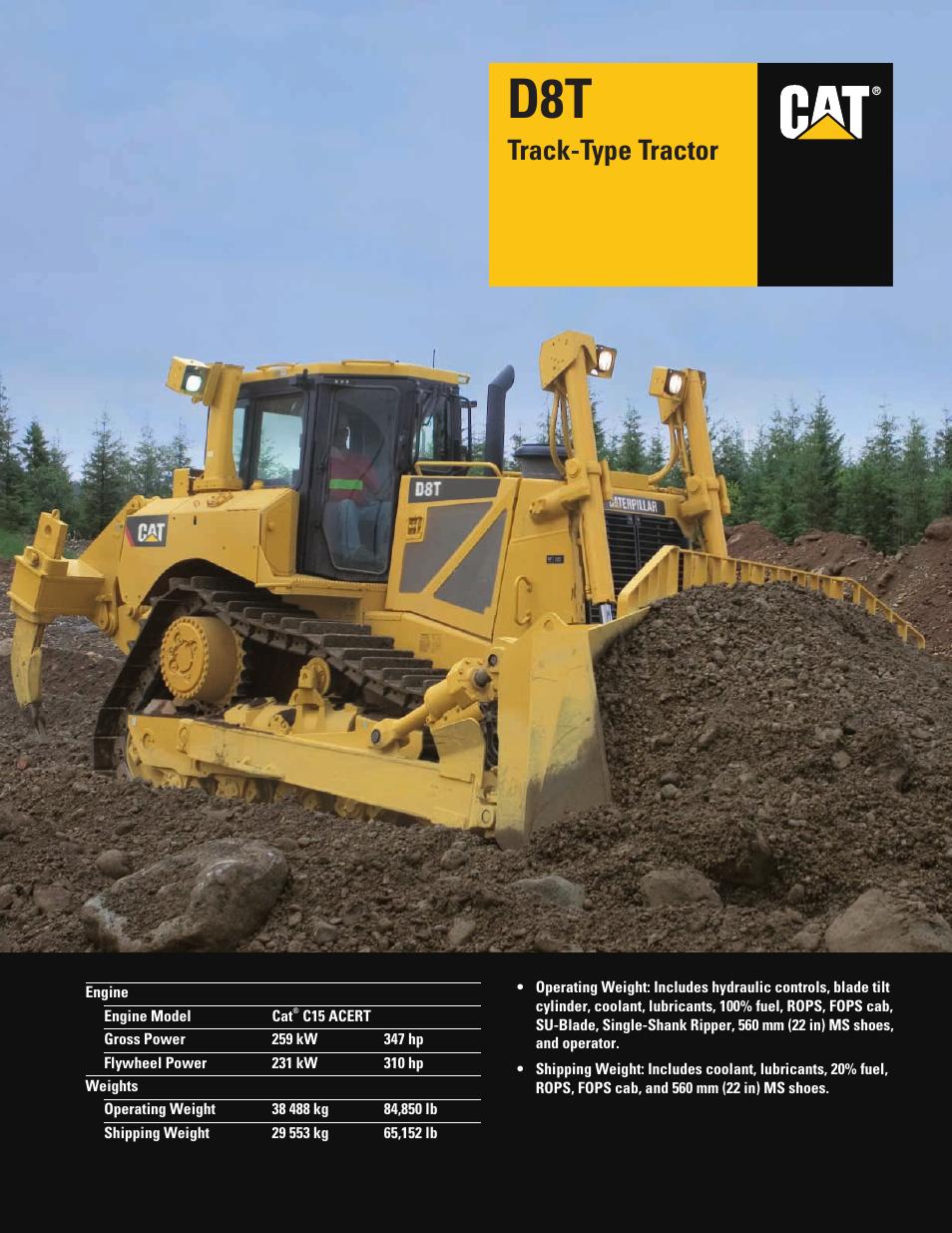 Milton CAT D8T User Manual | 24 pages
