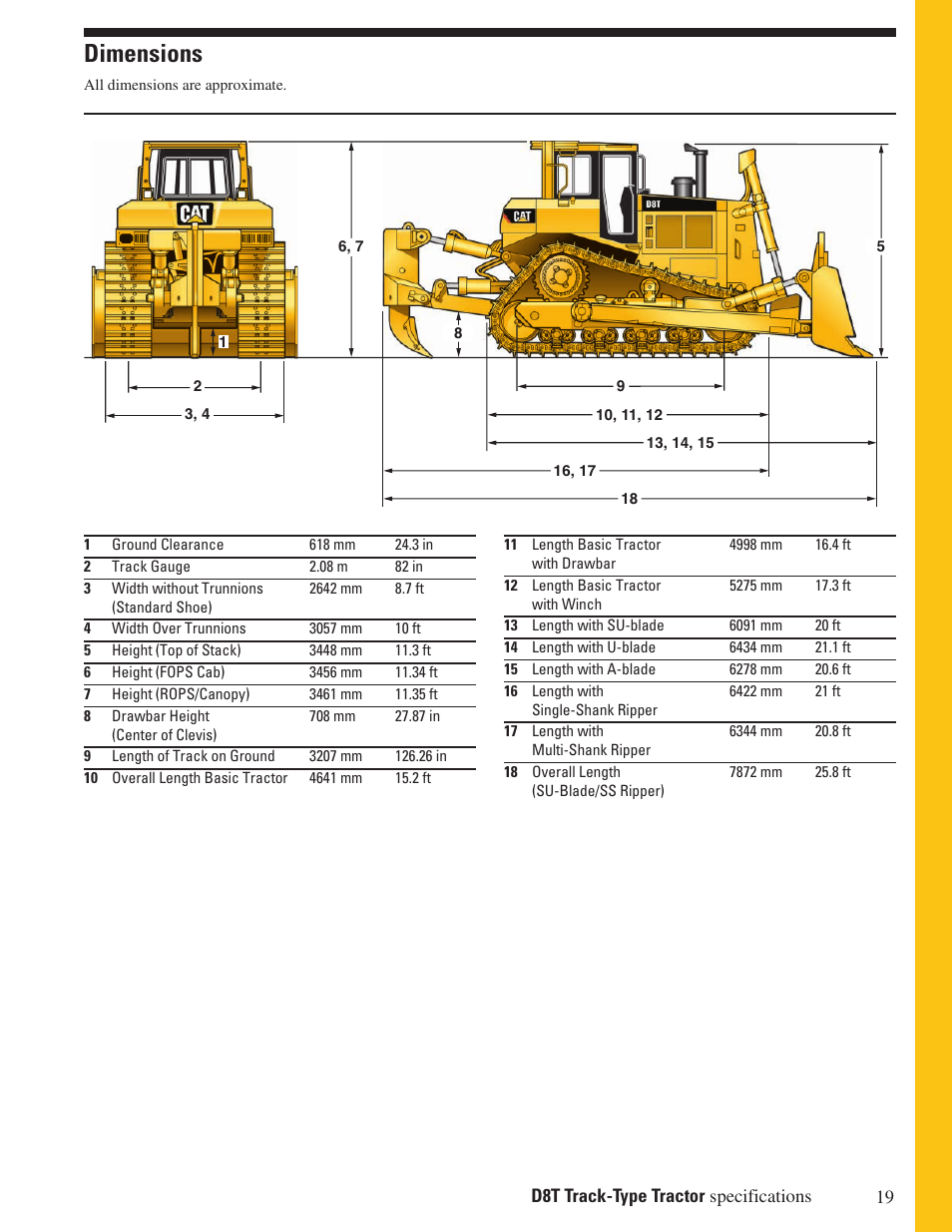 Dimensions | Milton CAT D8T User Manual | Page 19 / 24