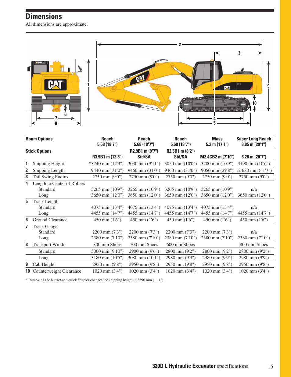 Dimensions | Milton CAT 320D L User Manual | Page 15 / 32