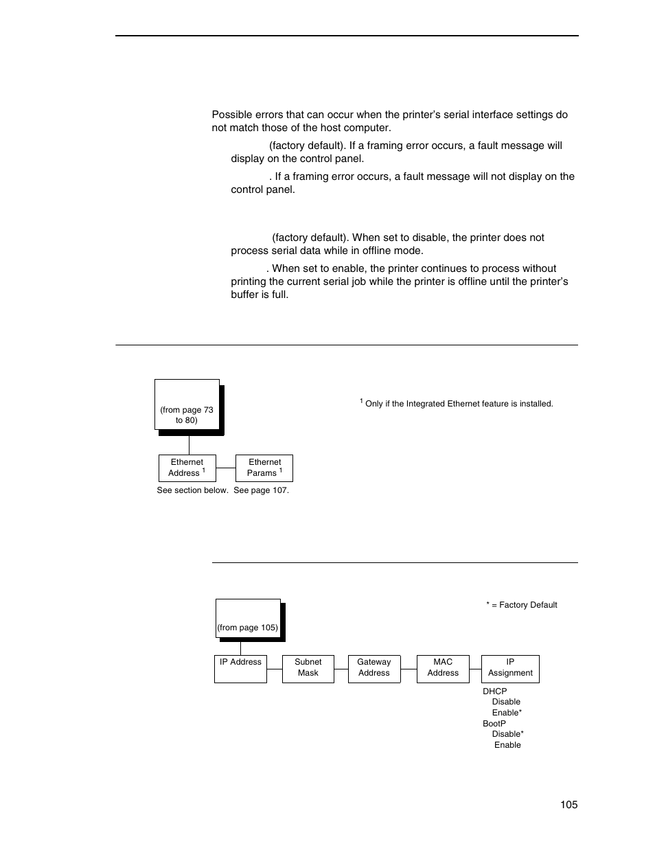 Network setup menu, Ethernet address, Framing errors   Printronix