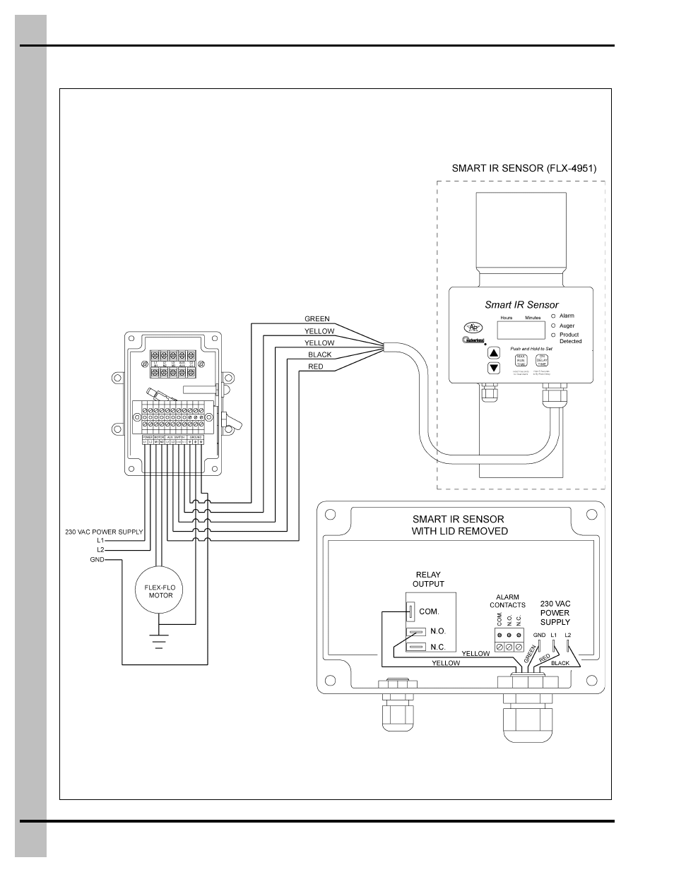 Flex Flo Control With Smart Ir Sensor Flx 4951 Grain Systems Bin Infrared Controls Wiring Diagram Accessories Pneg 914 User Manual Page 62 64