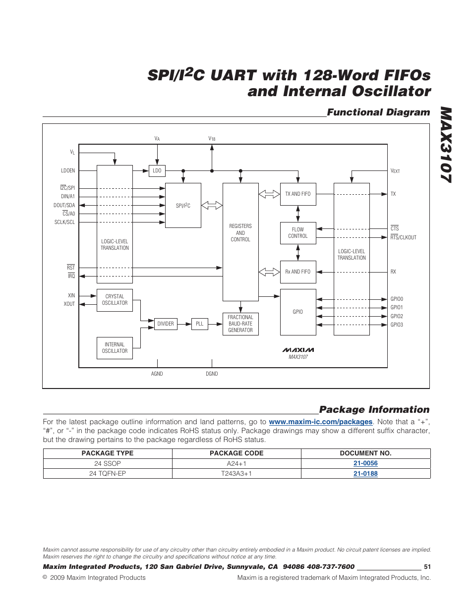 Functional Diagram Package Information Baud Rate Generator Rainbow Electronics Max3107 User Manual Page 51