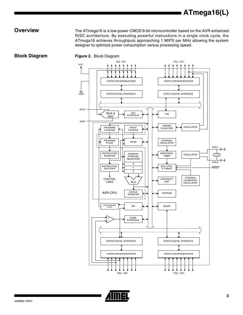 Overview Block Diagram Atmega16l Rainbow Electronics Atmega16p Electronic User Manual Page 3 14