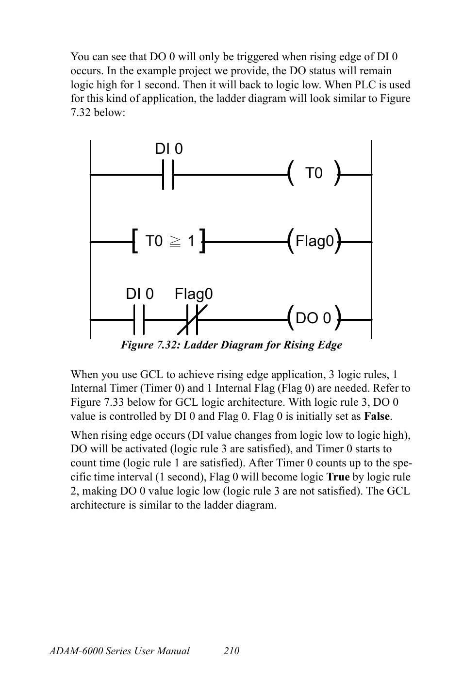 Figure 732 ladder diagram for rising edge figure 732ladder figure 732 ladder diagram for rising edge figure 732ladder diagram for rising ccuart Images