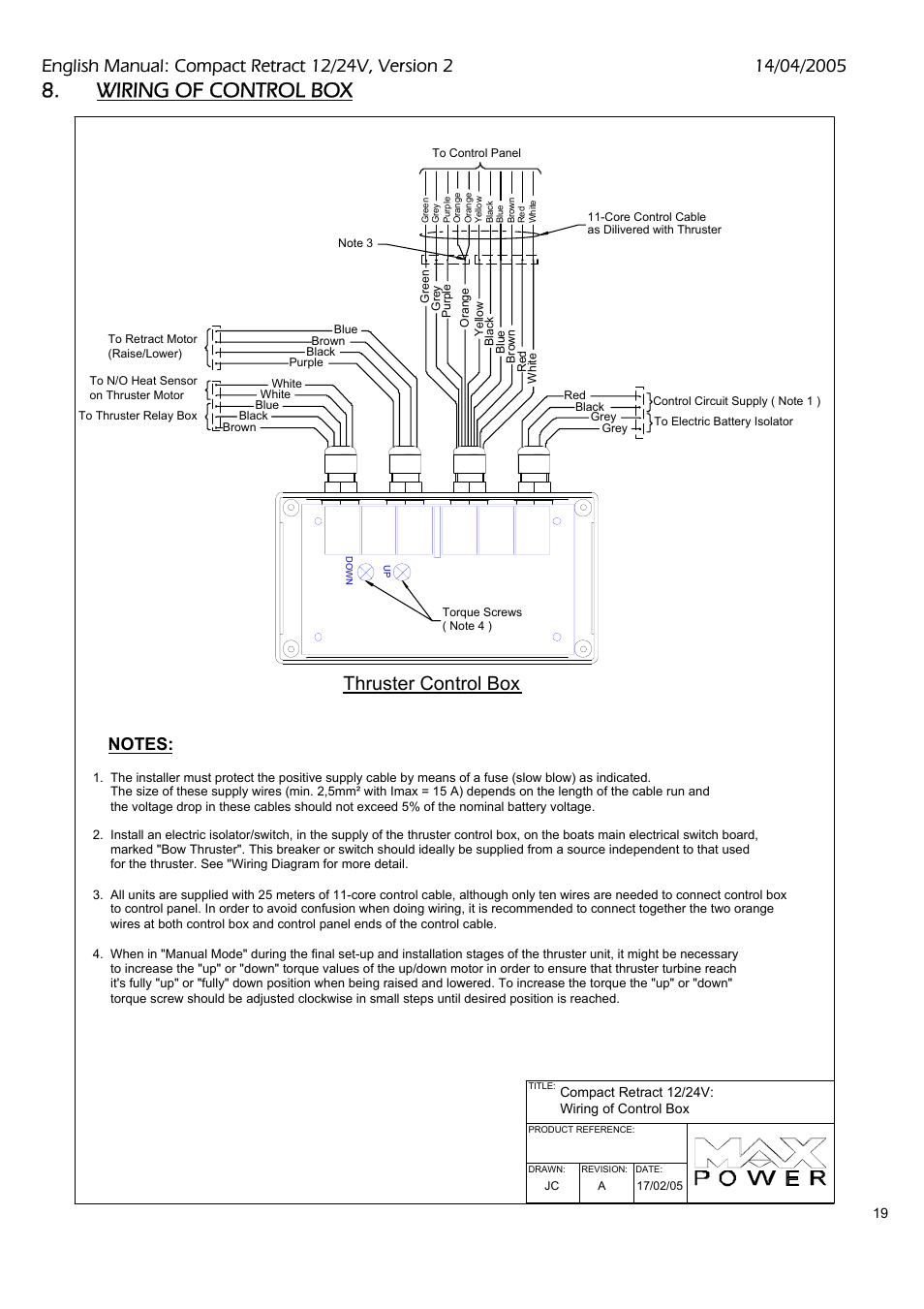 Wiring of control box, Thruster control box | MAX Power COMPACT User Manual  | Page 19 / 21