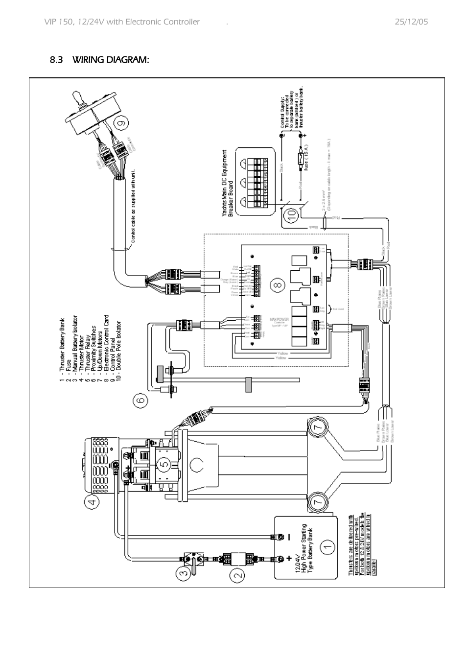 Max Power Vip 150 Electric Retractable Thruster User Manual Page Wiring Diagram 19 29