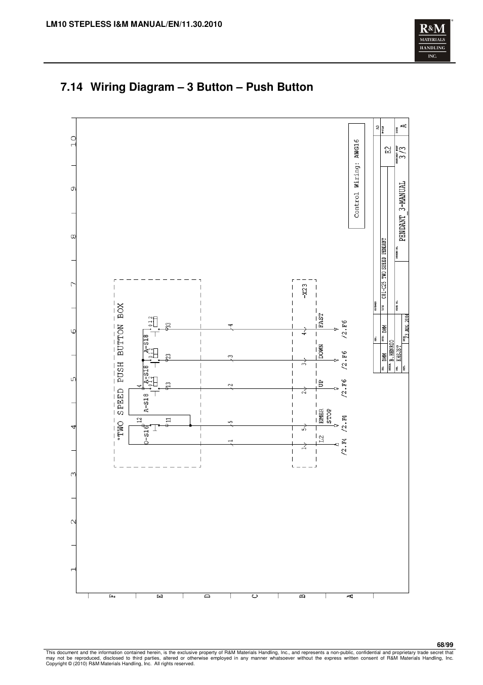 Pendant Wiring Diagram Lm 10 Residential Electrical Symbols 277w Box 14 3 Button Push R M Materials Handling Rh Manualsdir Com Light Fixture Lighting Control