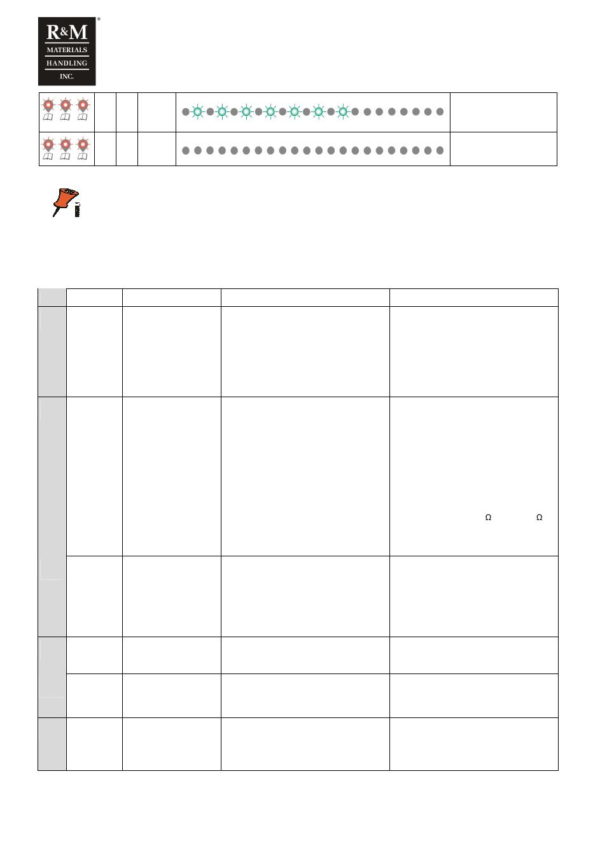 Rm 40 Service Manual Countax E36 Wiring Diagram File Size 4513 Kb Downloads 293 Array R U0026m Materials Handling Variable Speed Controls Controlmaster Nxt Rh Manualsdir Com