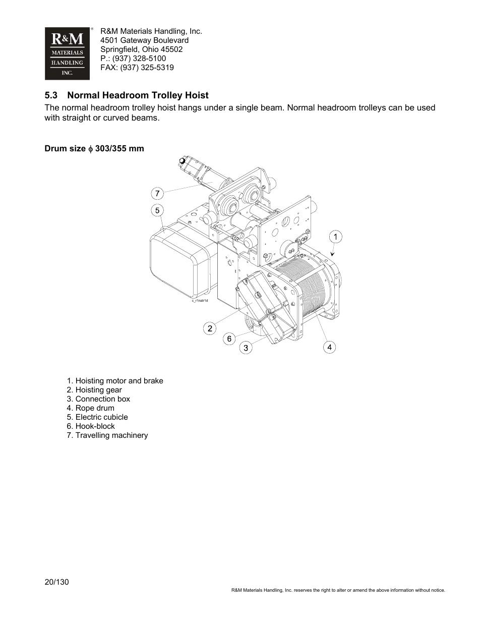 3 normal headroom trolley hoist | R&M Materials Handling WIRE ROPE ...
