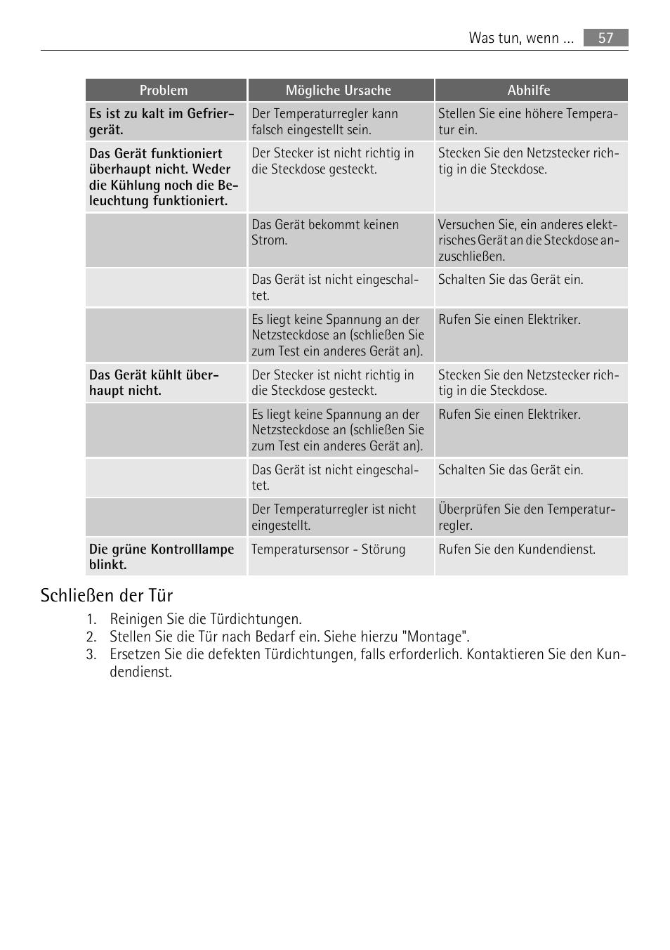 Beste Stecker Des Elektrikers Bilder - Verdrahtungsideen - korsmi.info