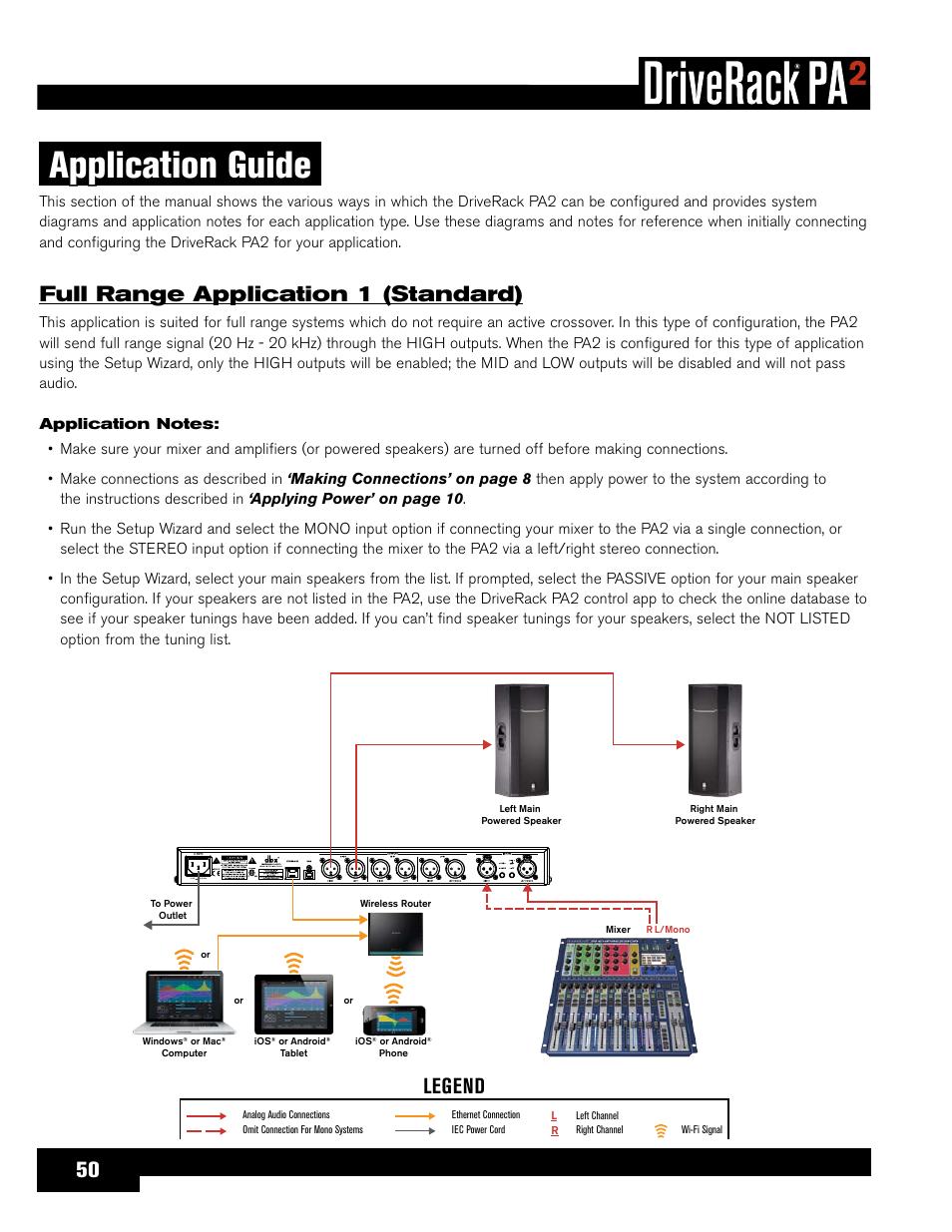 Car Application Diagrams Manual Guide