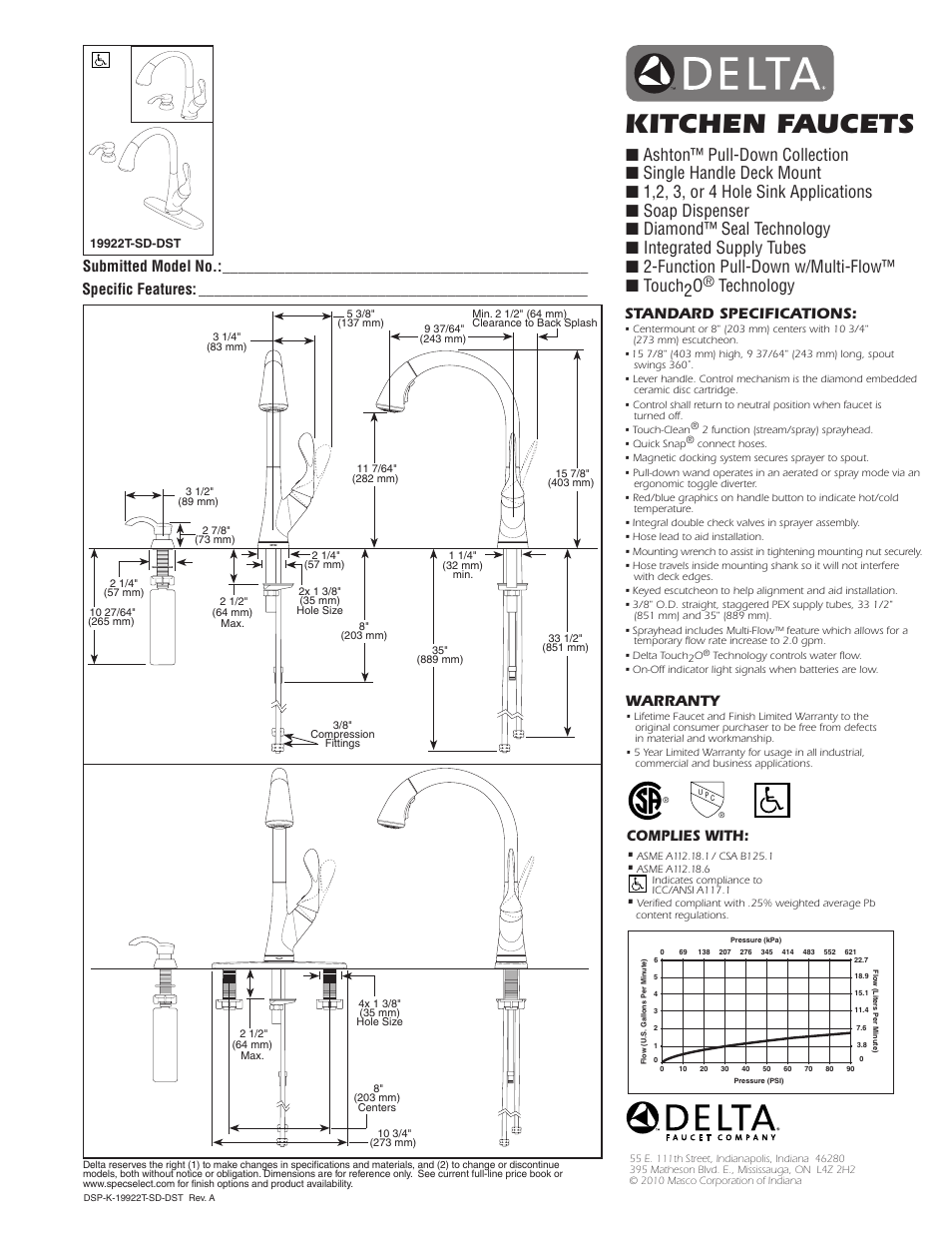Delta 19922 Sssd Kitchen Faucet Parts List Kitchen Design Ideas