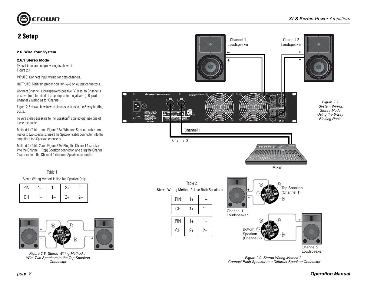 Diagram Polarity Speakon Trusted Wiring Diagrams Jack 2 Setup Crown Audio Xls Series Rack Space Height With Two Phone Plug