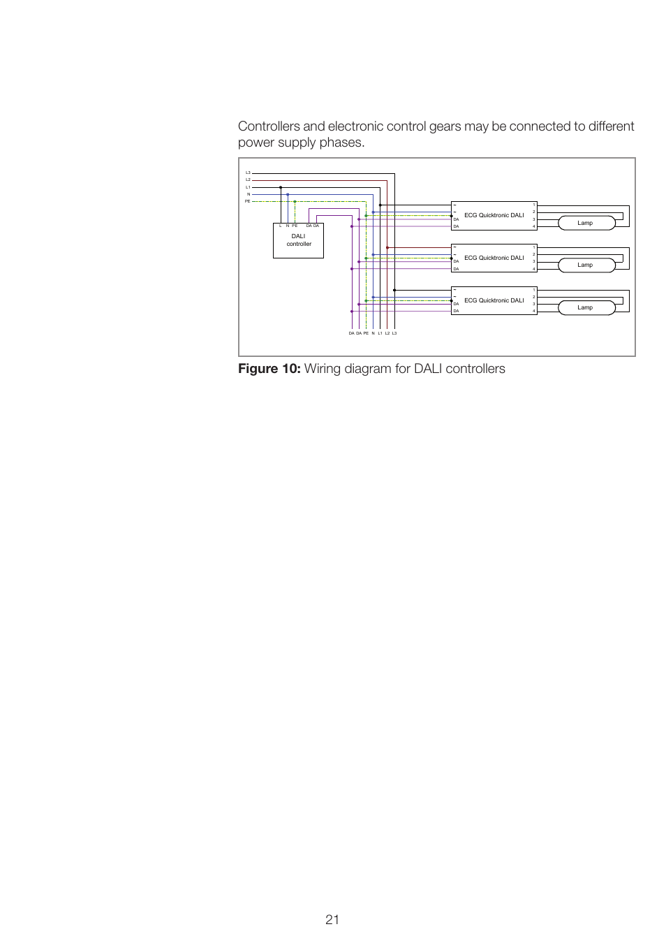 Figure 10: wiring diagram for dali controllers | OSRAM QUICKTRONIC  INTELLIGENT DIM CFL User Manual | Page 22 / 92