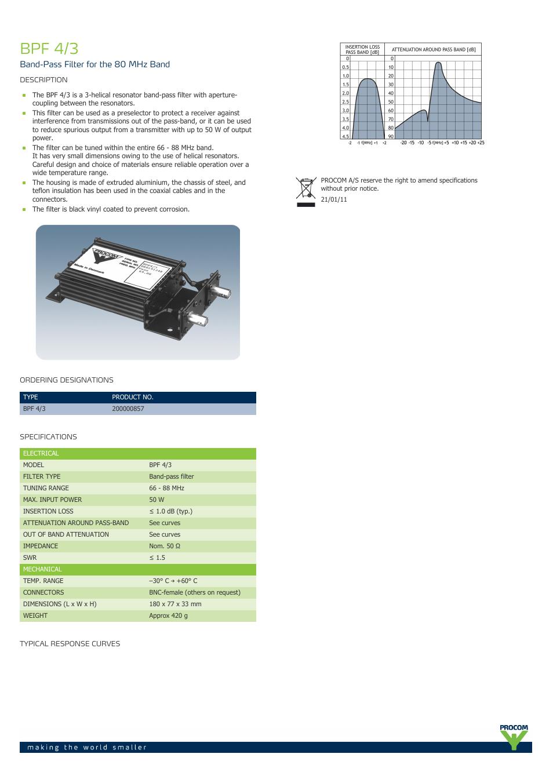 Procom BPF 4-3 User Manual | 1 page