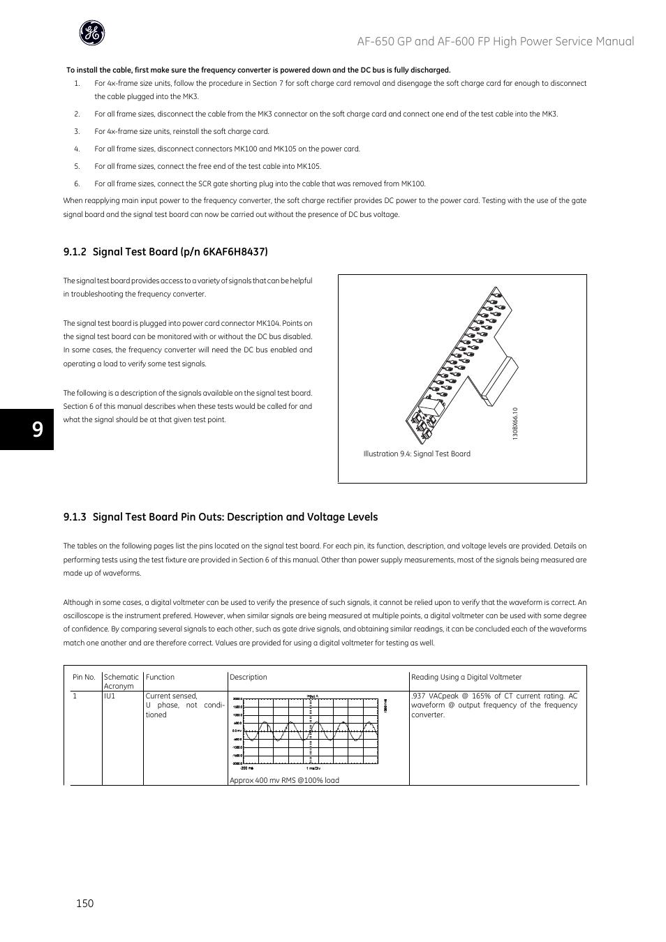 Ge Scr Manual Alarm Circuit Signalprocessing Diagram Seekiccom Array Industrial Solutions Af 600 Fp High Power 460v 575v 150hp And Rh Manualsdir
