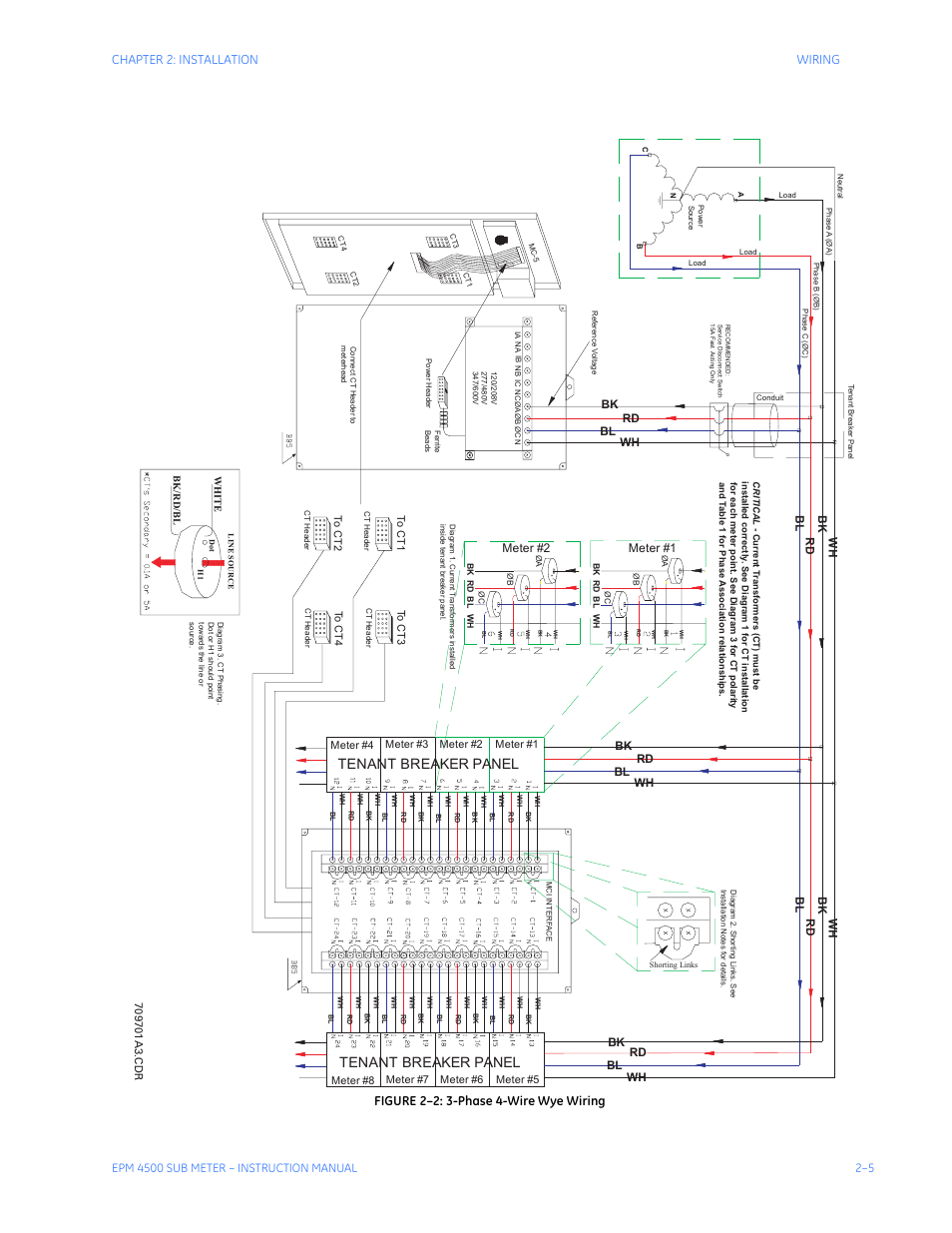 Phase Wire Panelboard Wiring Diagram on
