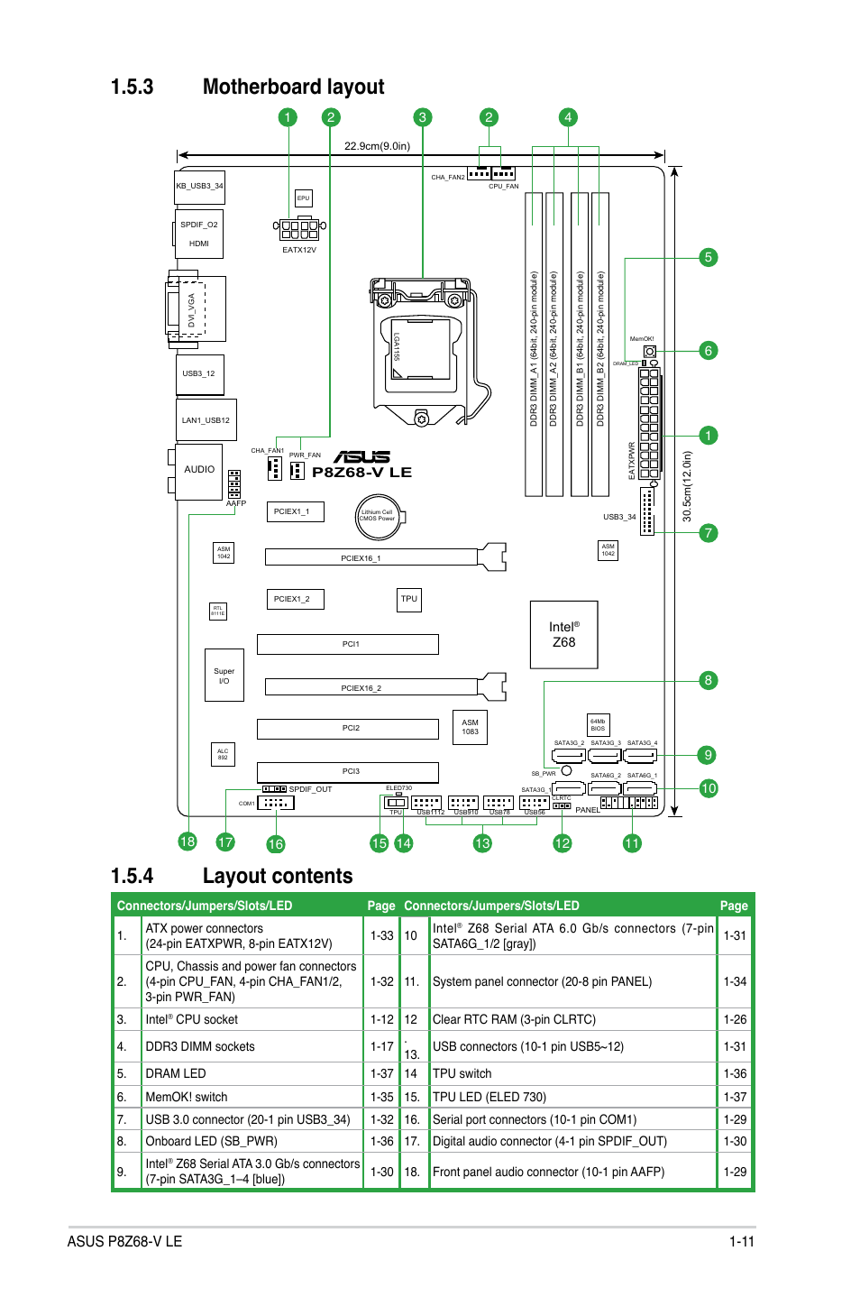 3 motherboard layout, 4 layout contents, motherboard ... v f control block diagram