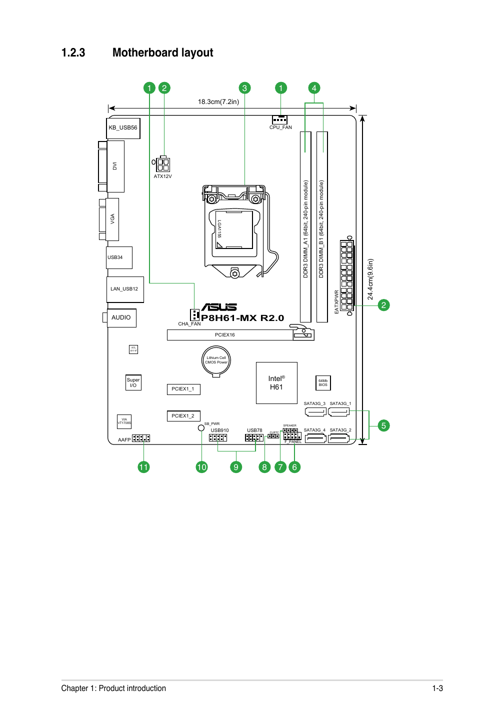 3 Motherboard Layout Chapter 1 Product Diagram Introduction