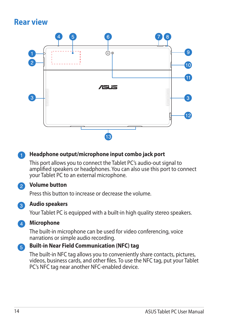 Rear View Asus Vivotab Rt User Manual Page 14 78 A Hiqh Quality Headphone Amplifier Schematic