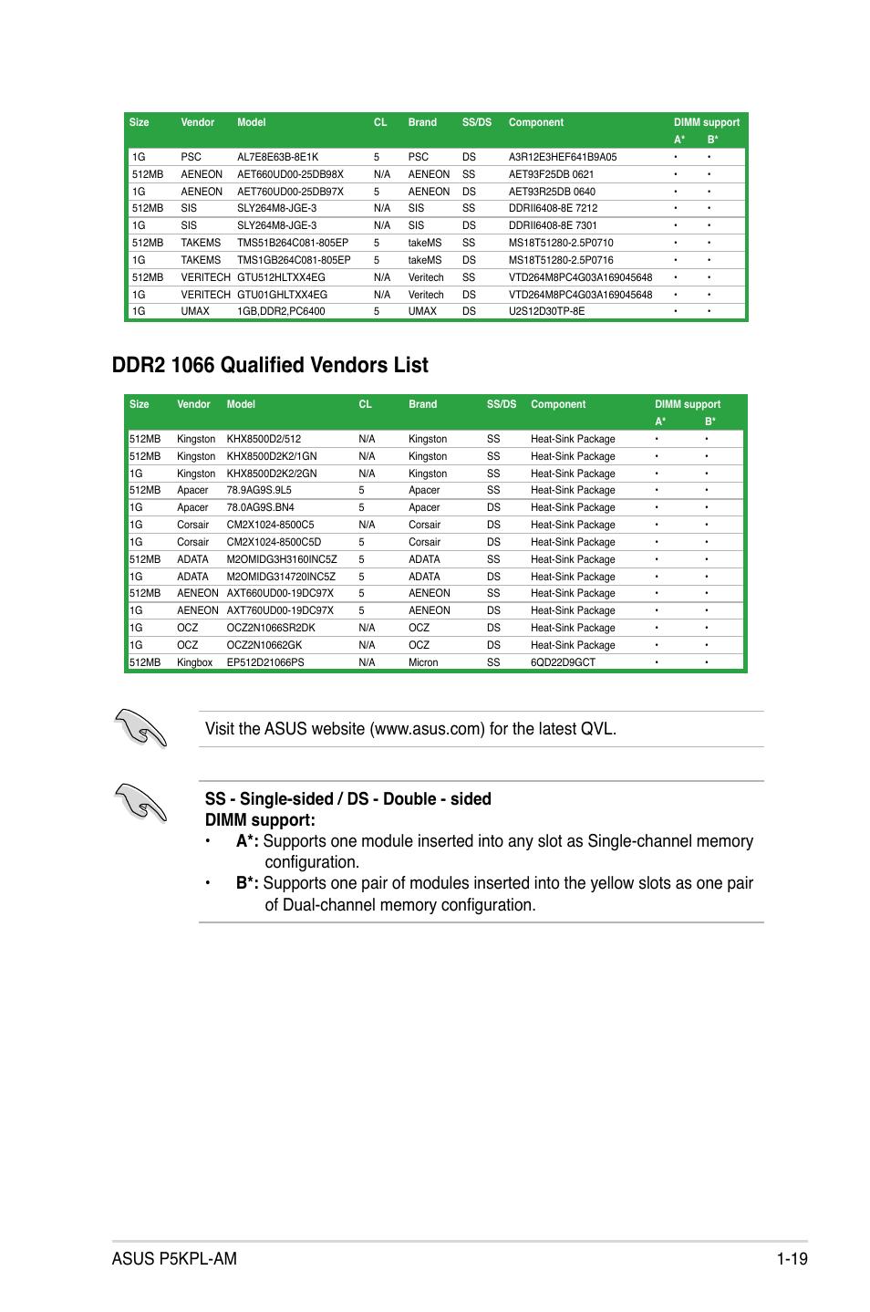 Asus P5kpl Ps User Manual