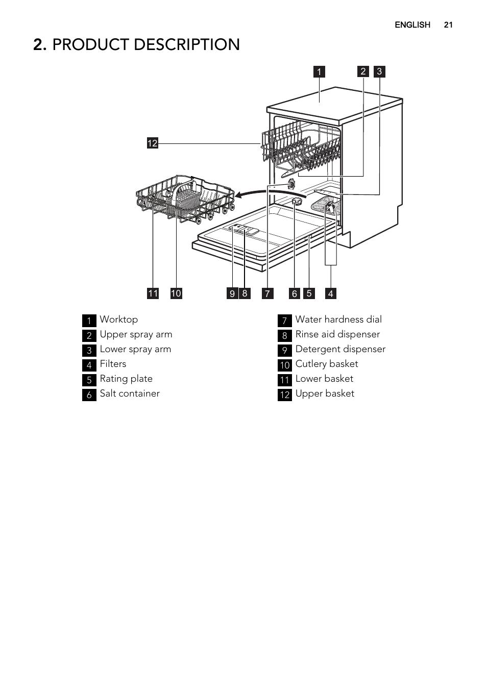 Product Description Aeg F55022w0 User Manual Page 21 68