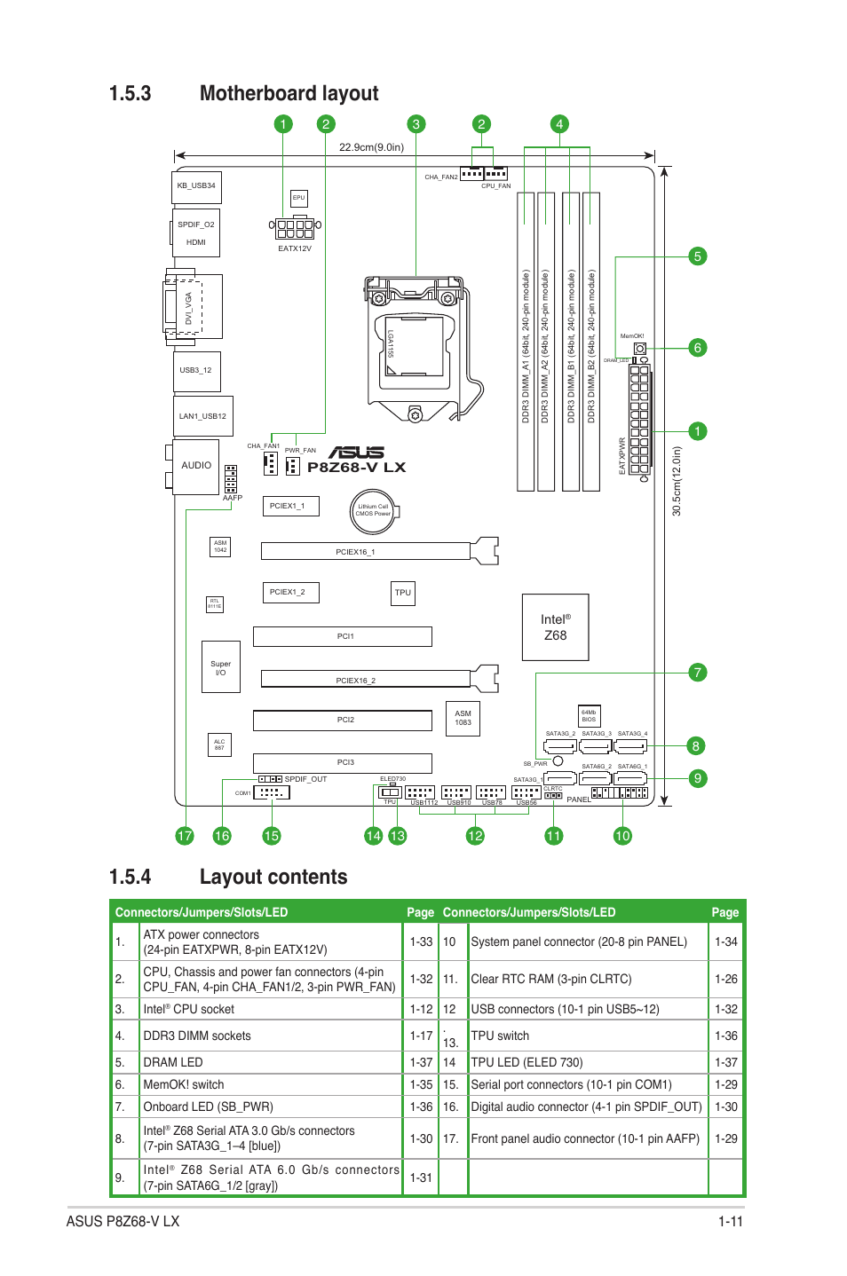 Asus Wiring Diagram - Wiring Diagram Ops