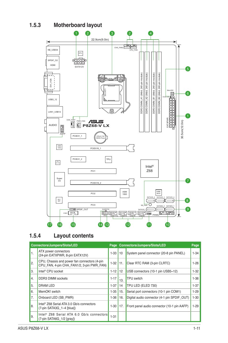 asus p8z68 v block diagram 86958 asus motherboard wiring diagram wiring resources  86958 asus motherboard wiring diagram