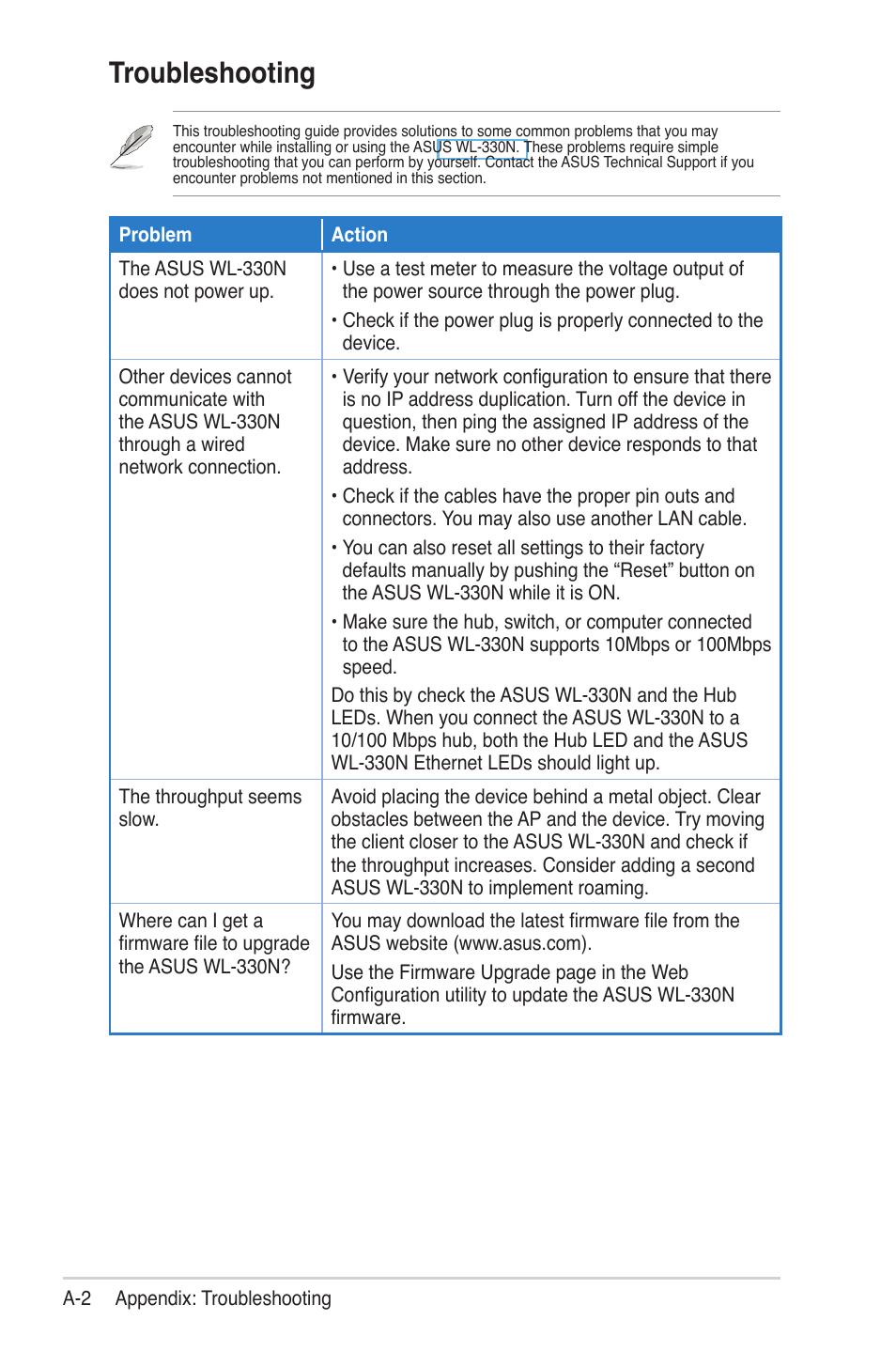 troubleshooting asus wl 330n user manual page 66 68 rh manualsdir com asus motherboard troubleshooting guide pdf asus motherboard troubleshooting guide pdf