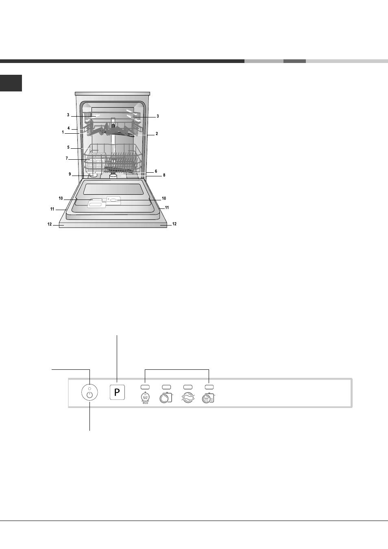 Descrizione dell\'apparecchio | Hotpoint Ariston LFT 114/HA ...