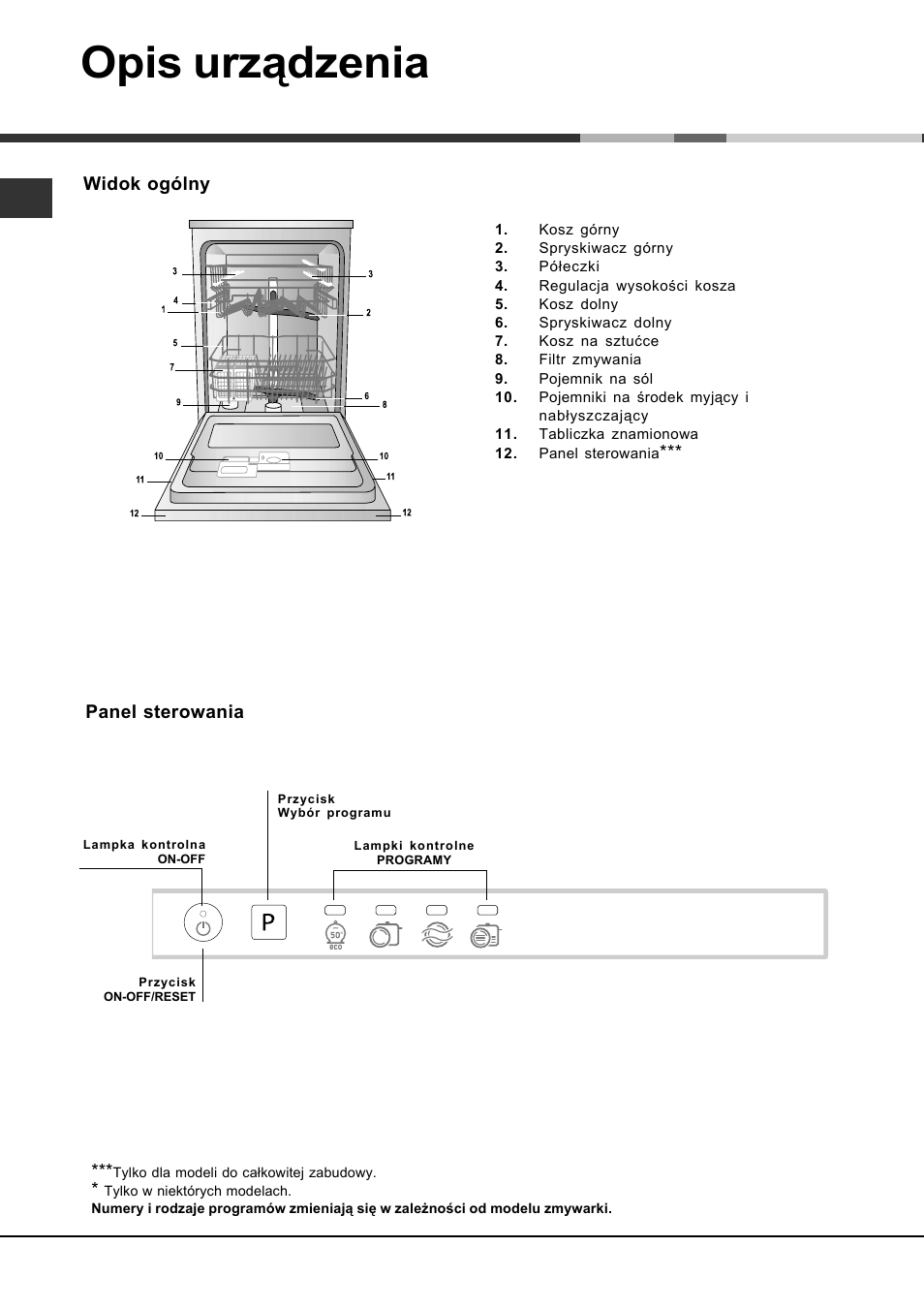 Opis urządzenia | Hotpoint Ariston LFT 114/HA User Manual | Page 76 / 84