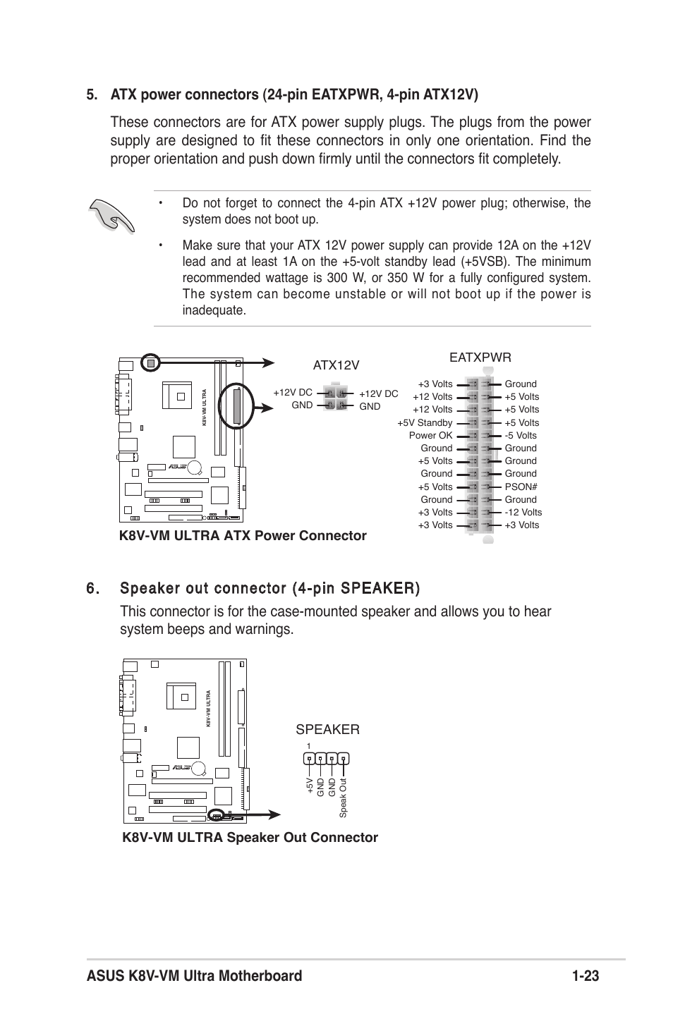 Atx Connector Diagram Schematic Diagrams Mini 24 Pin Wiring Ultra Trusted