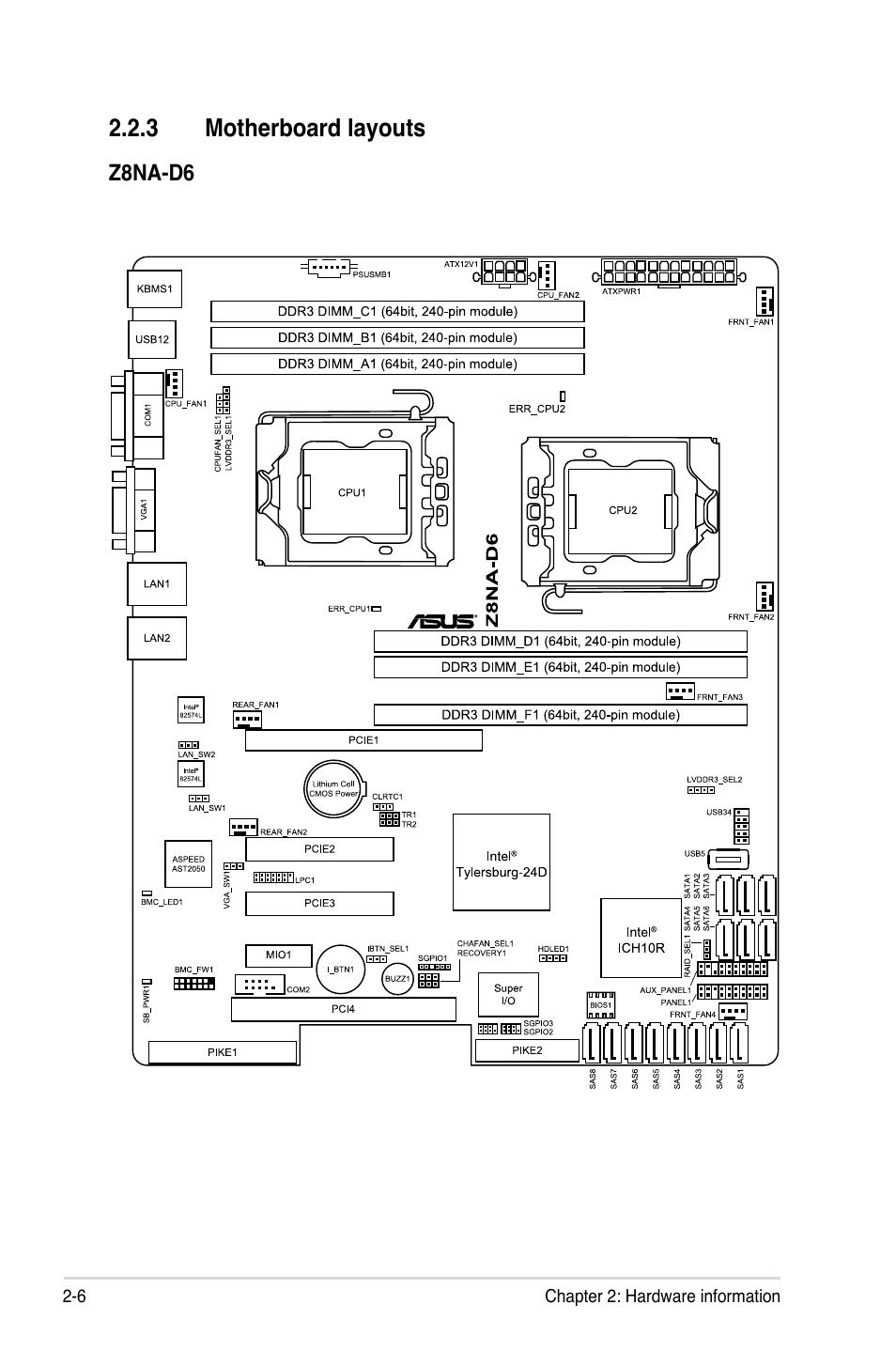 Asus Z8NA-D6 User Manual | Page 26 / 168 | Also for: Z8NA-D6C